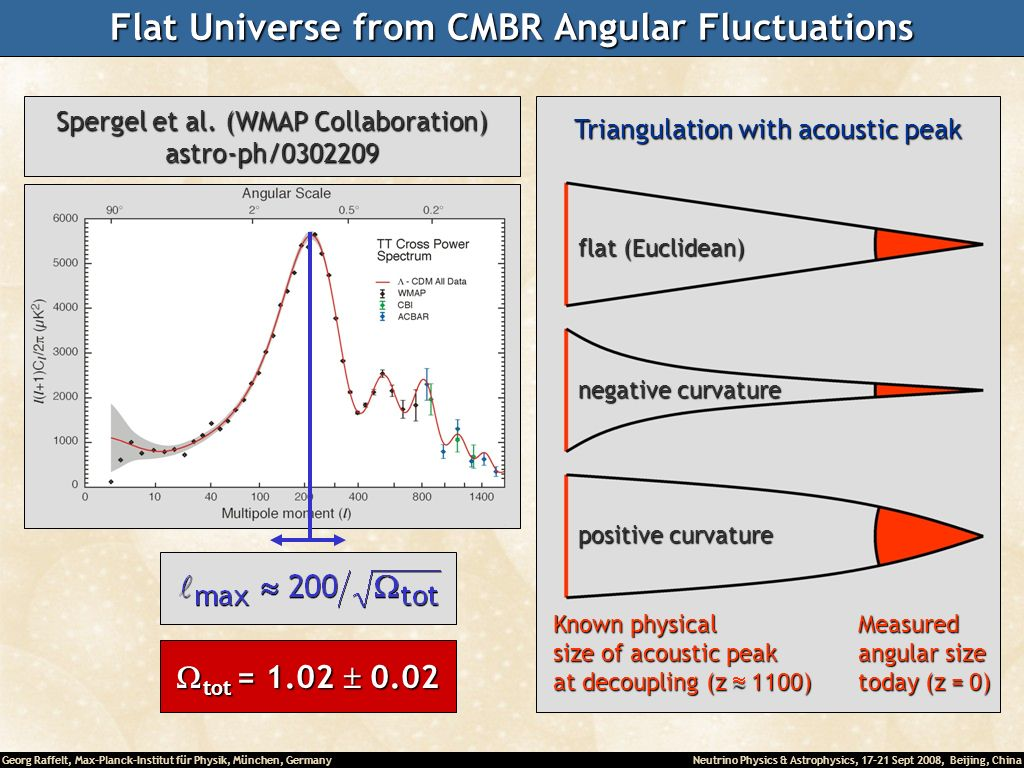 Flat Universe from CMBR Angular Fluctuations