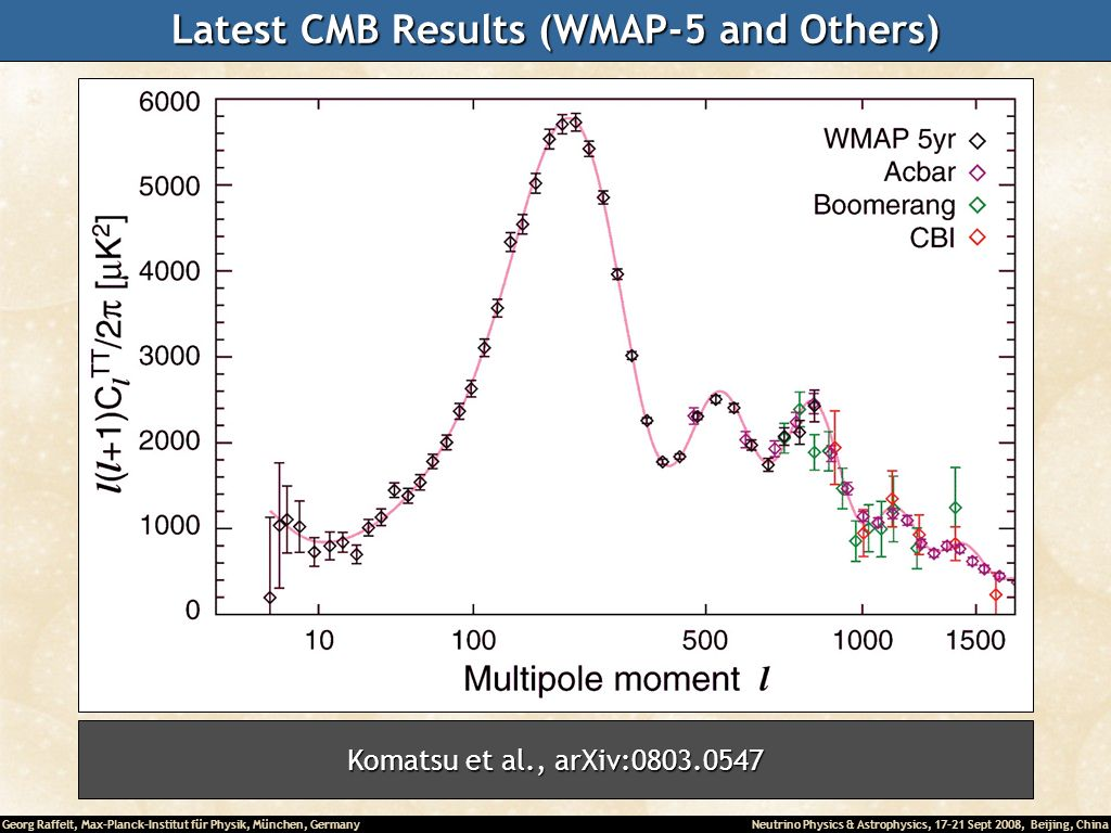 Latest CMB Results (WMAP-5 and Others)