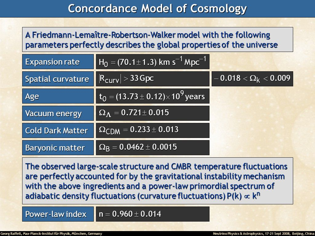 Concordance Model of Cosmology