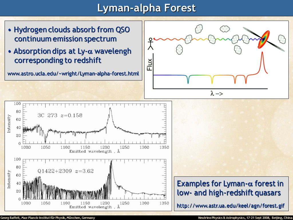 Lyman-alpha Forest Hydrogen clouds absorb from QSO