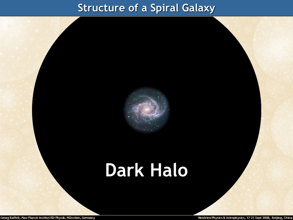 Structure of a Spiral Galaxy