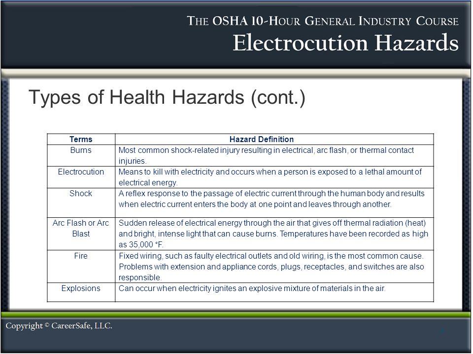 Electrocution Hazards - ppt video online download