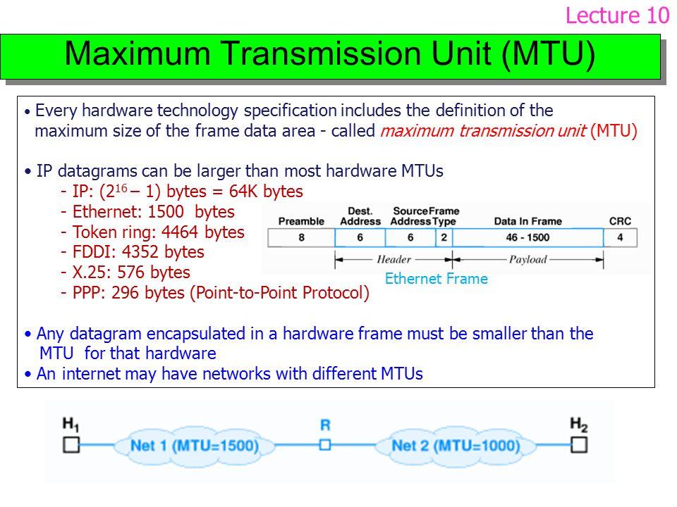 Datagram Fragmentation, ICMP & IPv6 - ppt video online download