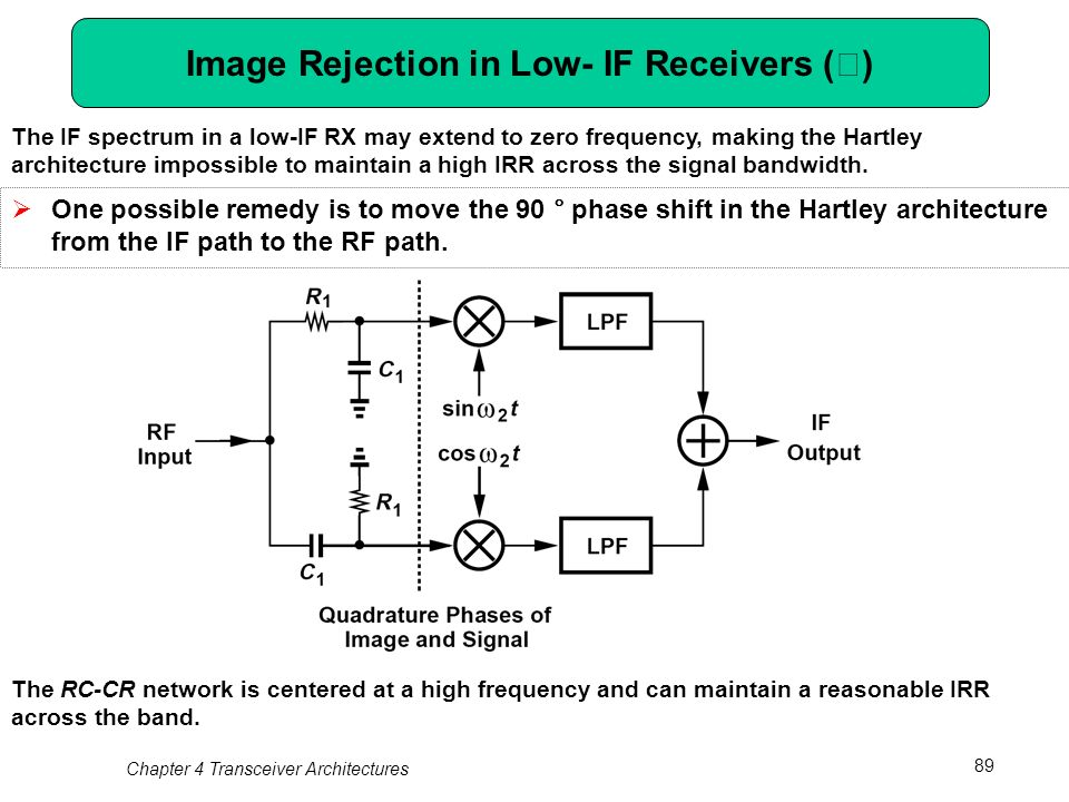 Chapter 4 transceiver architectures ppt download image rejection in low if receivers publicscrutiny Gallery