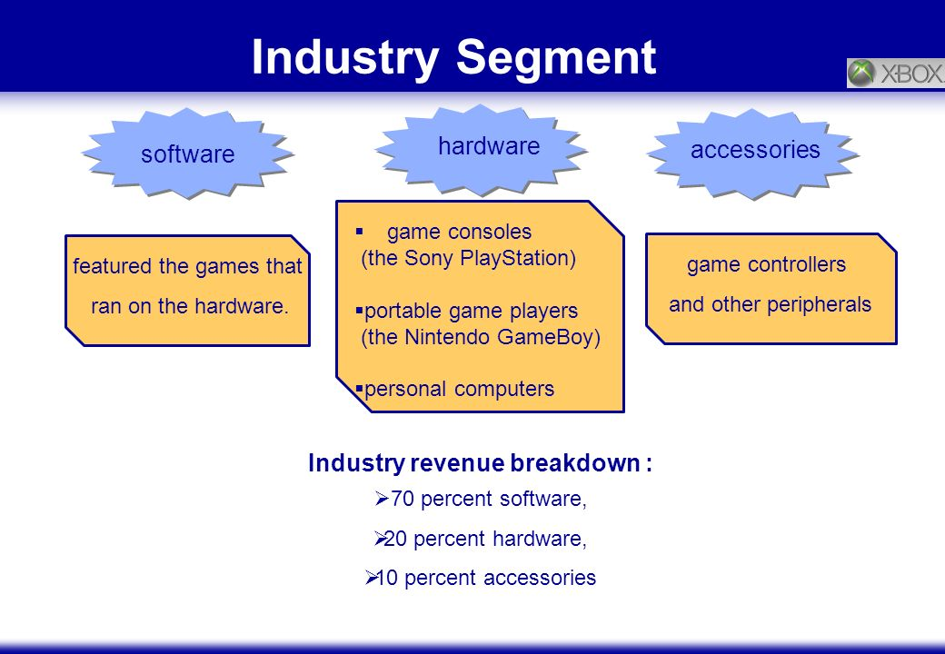video game pricing strategy