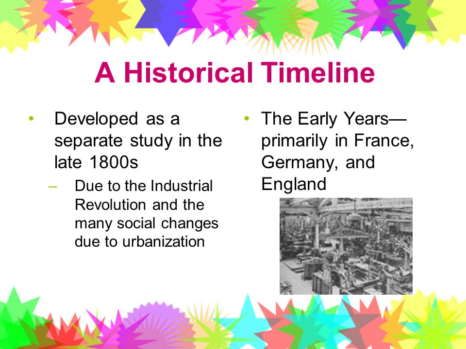 A Historical Timeline Developed as a separate study in the late 1800s