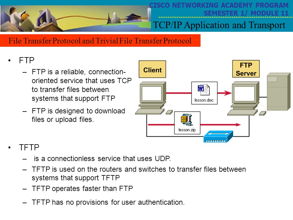 TCP/IP Application and Transport - ppt download
