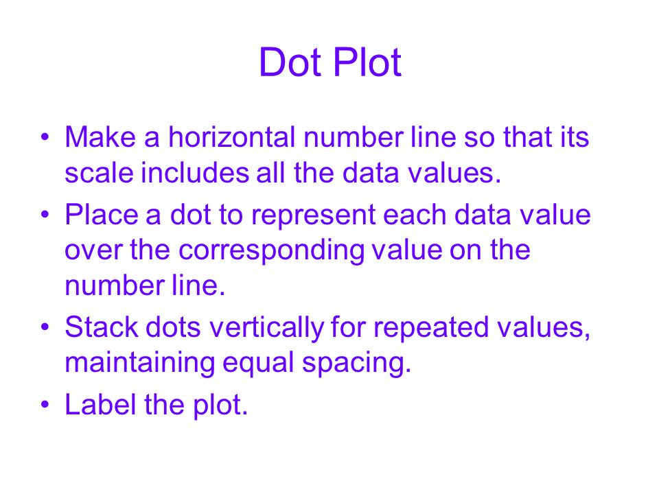 Dot Plot Make a horizontal number line so that its scale includes all the data values.