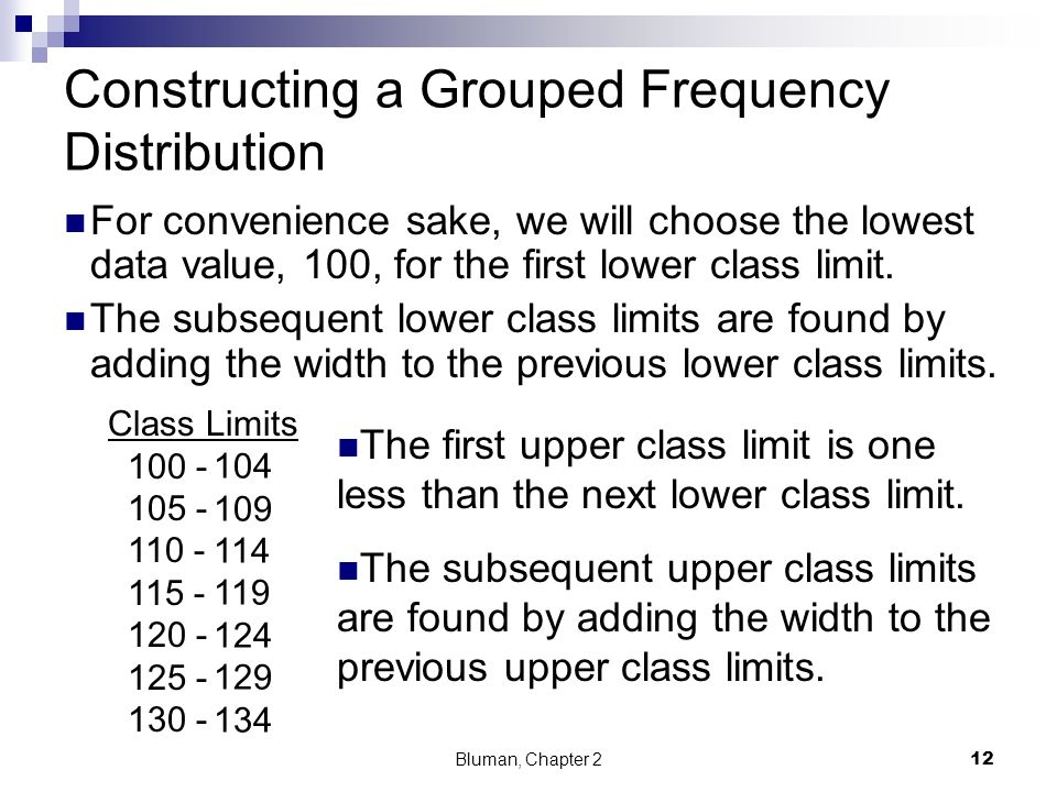 Constructing a Grouped Frequency Distribution