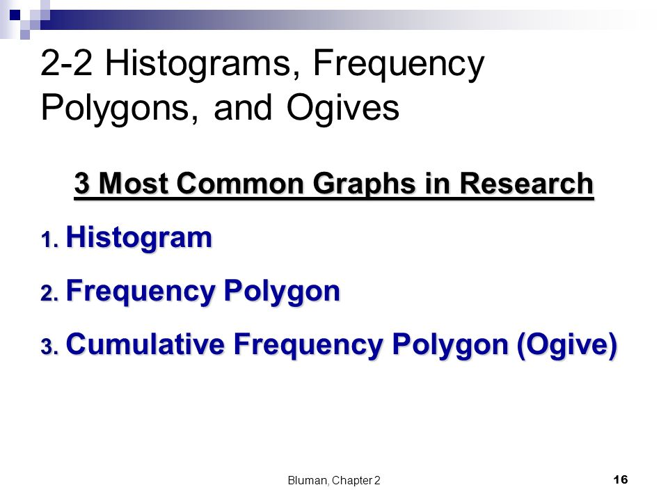 2-2 Histograms, Frequency Polygons, and Ogives