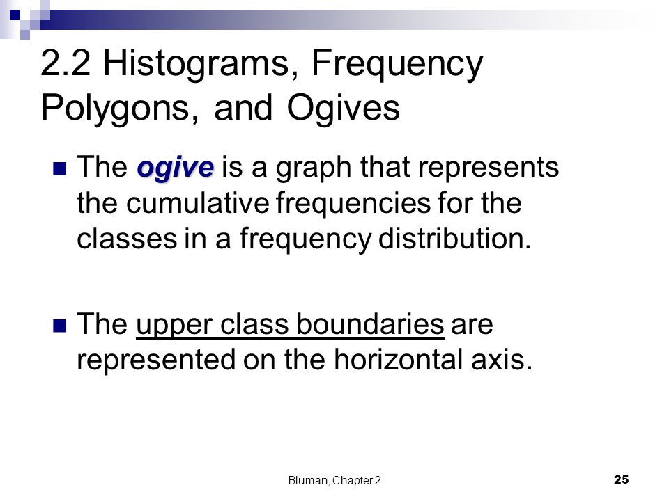 2.2 Histograms, Frequency Polygons, and Ogives