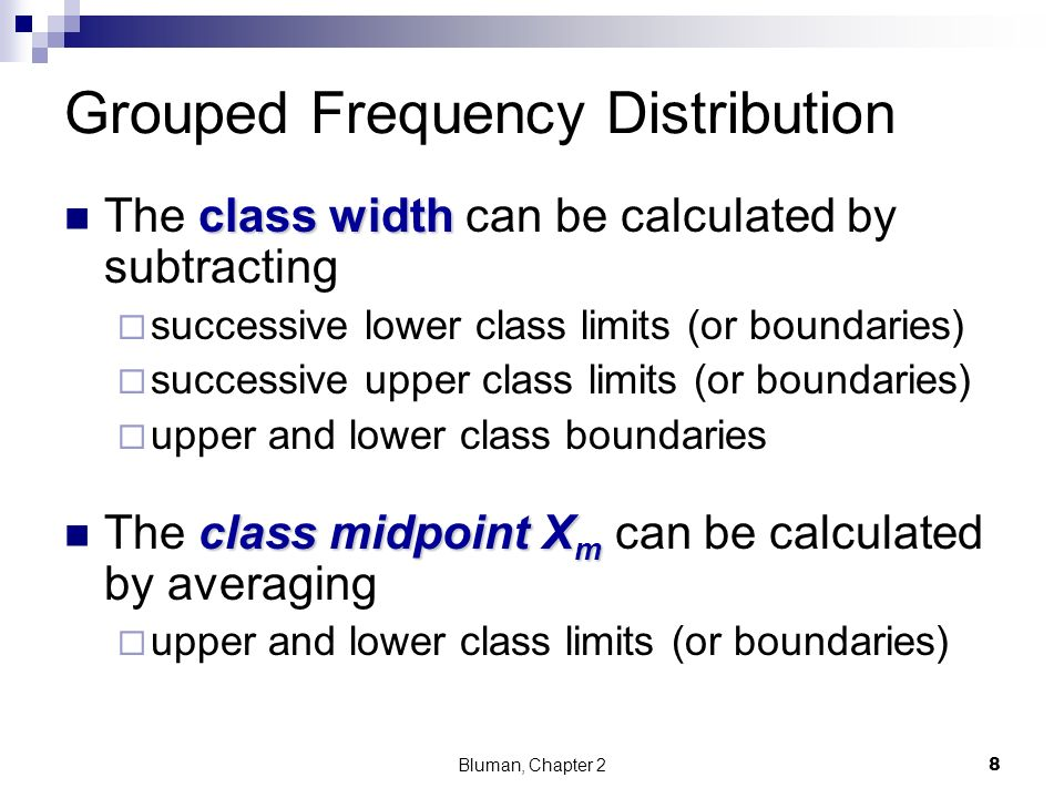 Grouped Frequency Distribution