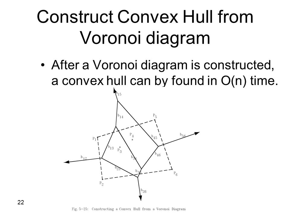 Voronoi diagram and delaunay triangulation ppt video online download construct convex hull from voronoi diagram ccuart Choice Image
