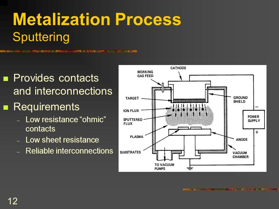 Fabrication Of Active Matrix Stem Detectors Ppt Download