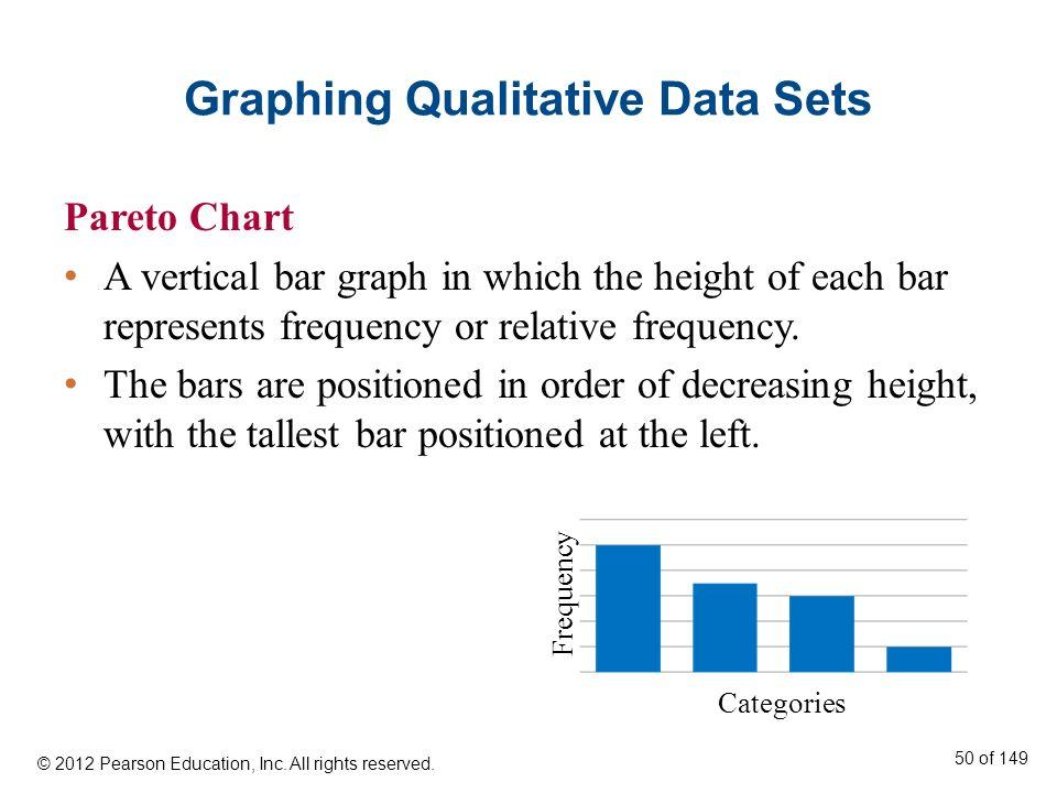 2 Chapter Descriptive Statistics 2012 Pearson Education Inc Ppt