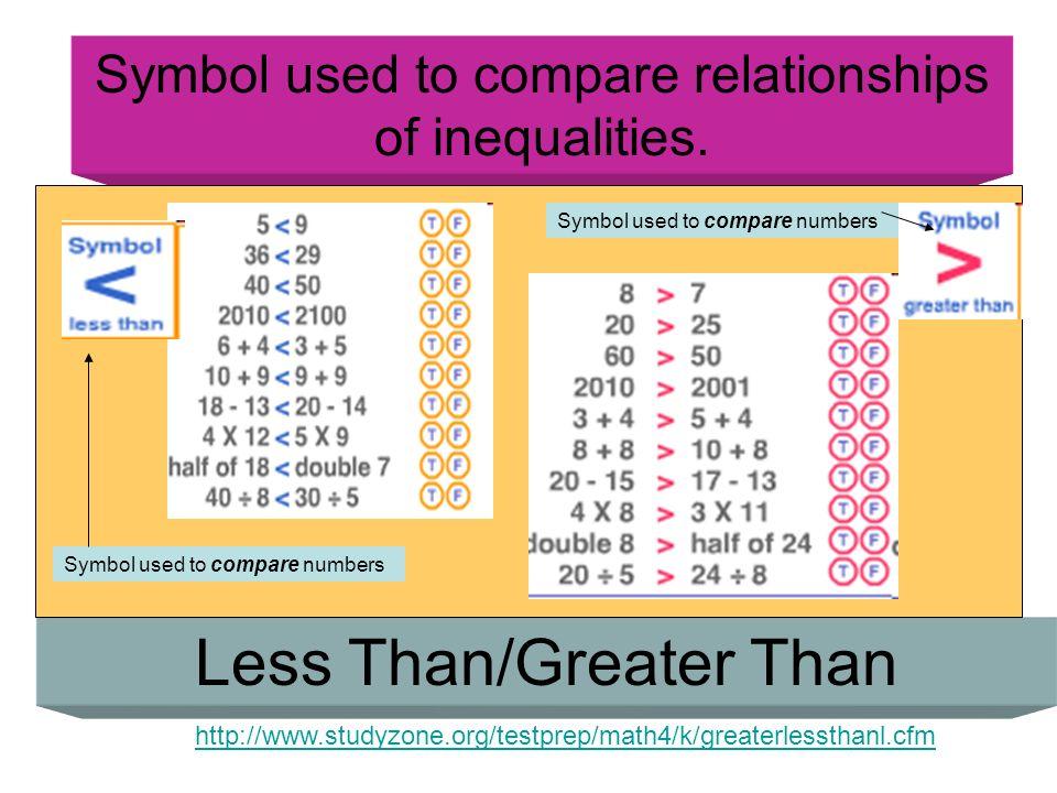 2003 Mathematics Ncscos Grade 5 Indicators Ppt Download