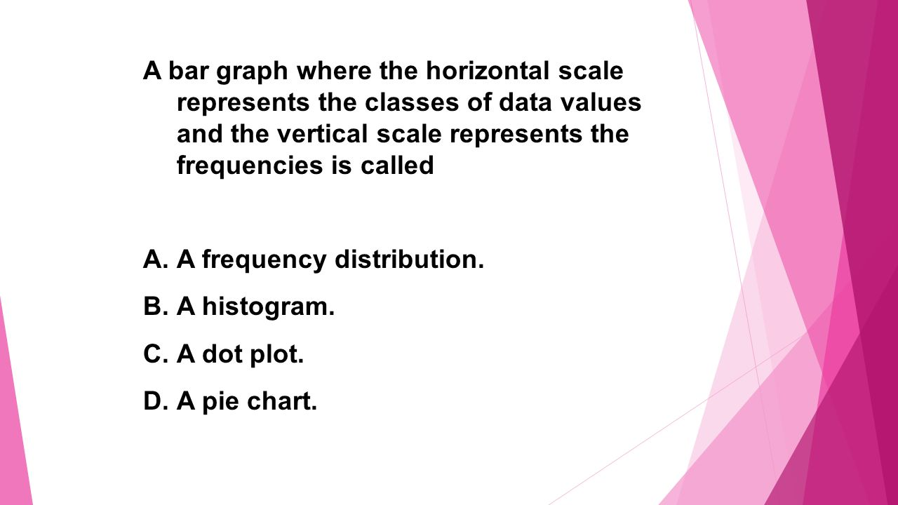 Sulidar fitri m february 20 ppt video online download a bar graph where the horizontal scale represents the classes of data values and the vertical ccuart Gallery