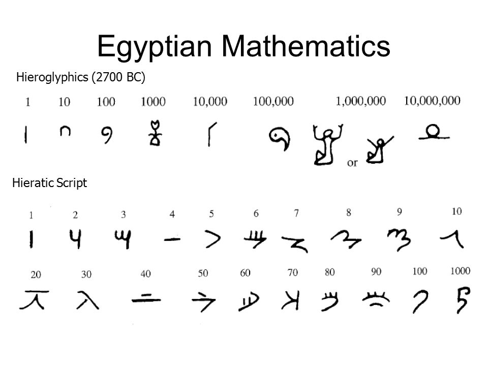 egyptian mathematics The ancient egyptian number system by caroline seawright in ancient egypt mathematics was used for measuring time, straight lines, the level of the nile floodings, calculating areas of land, counting money, working out taxes and cooking.