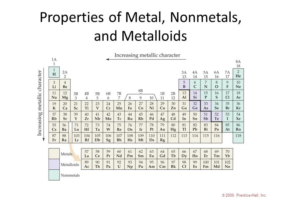 difference between metals and nonmetals pdf