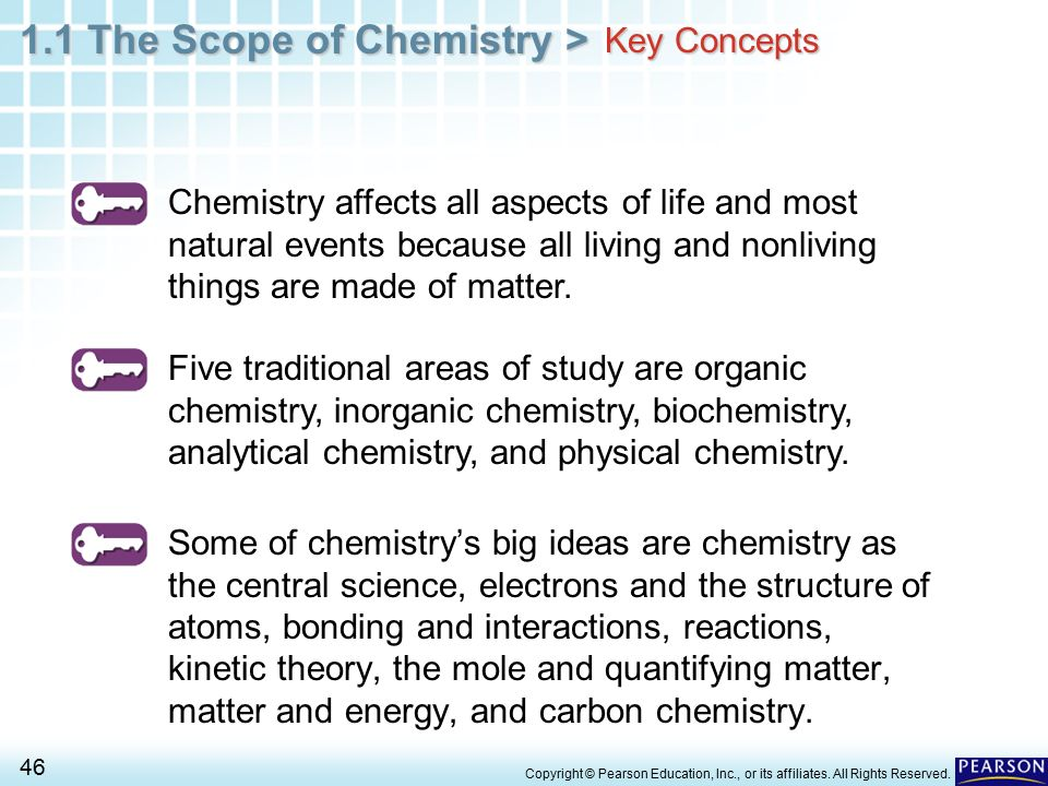 how is analytical chemistry used in everyday life