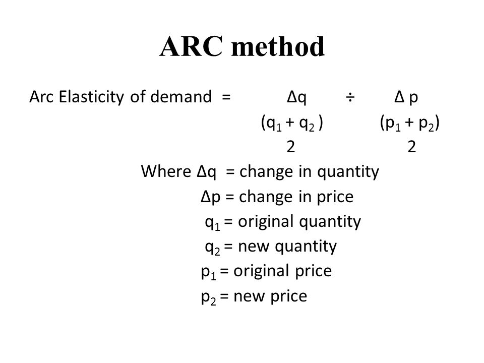 Elasticity Of Demand The Elasticity Of Demand Is Defined As The
