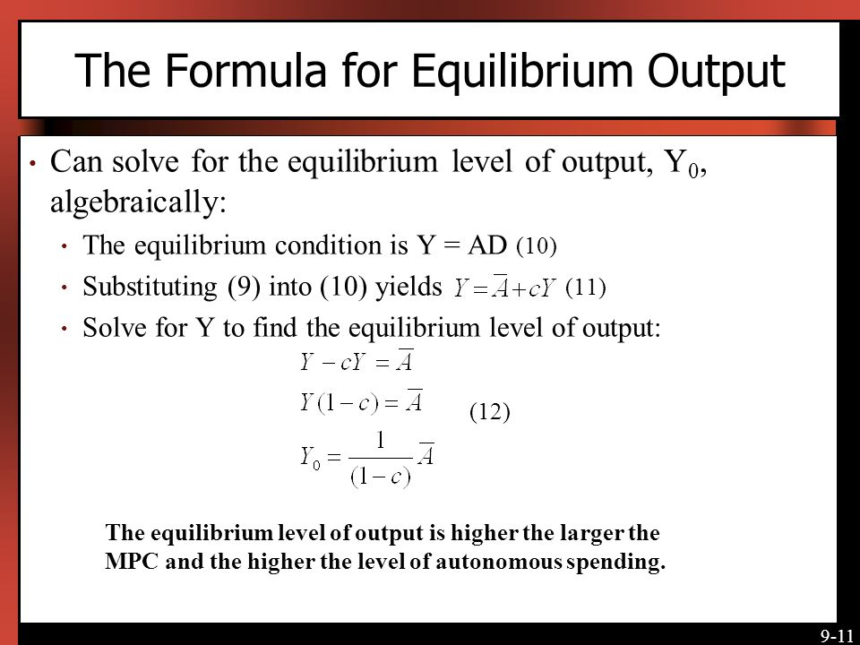 The Formula for Equilibrium Output