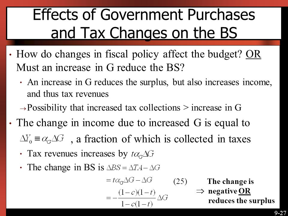 Effects of Government Purchases and Tax Changes on the BS