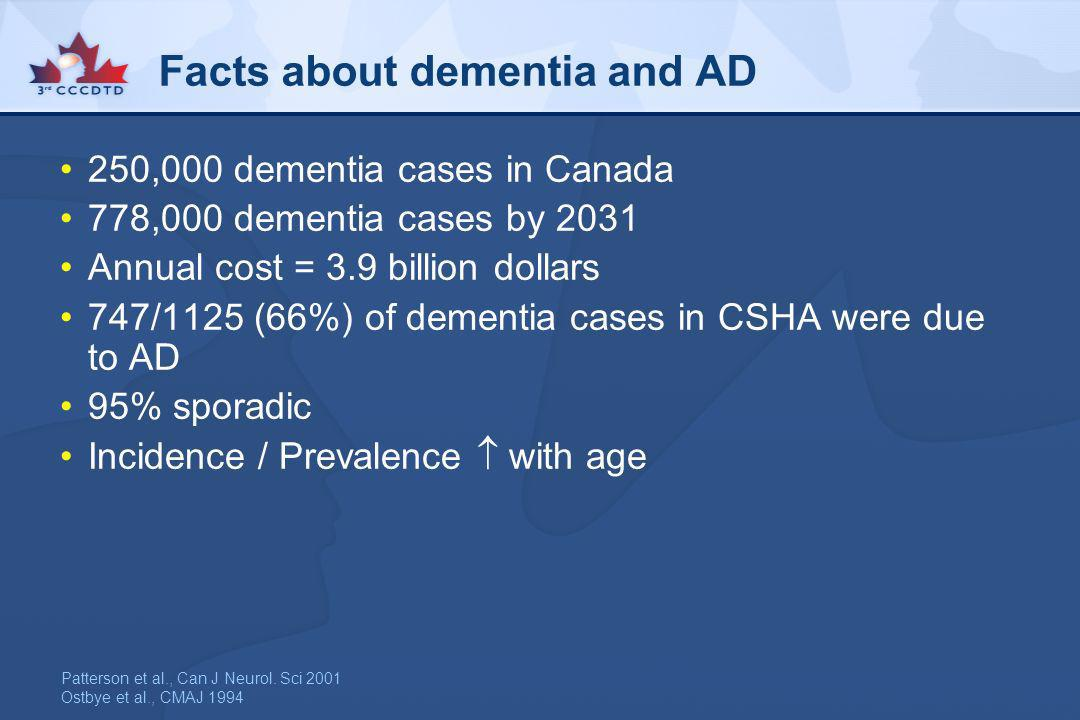 Facts about dementia and AD