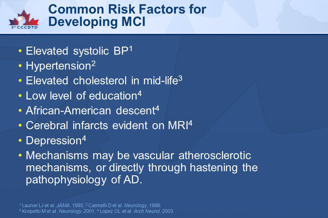Common Risk Factors for Developing MCI