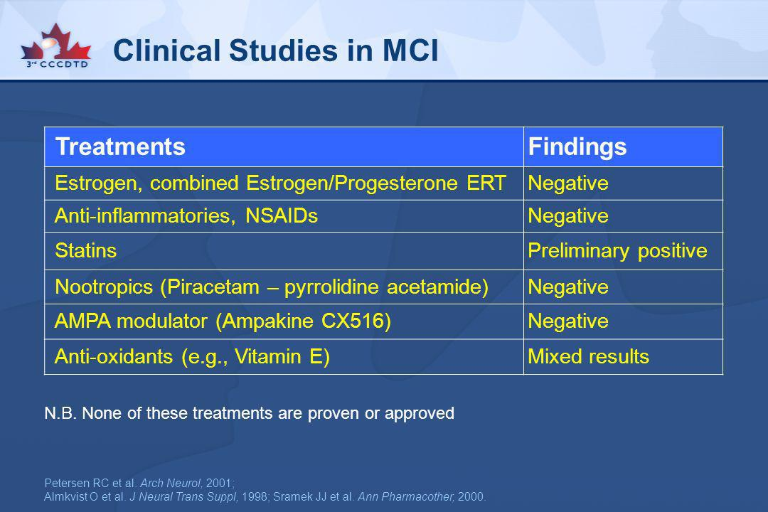 Clinical Studies in MCI