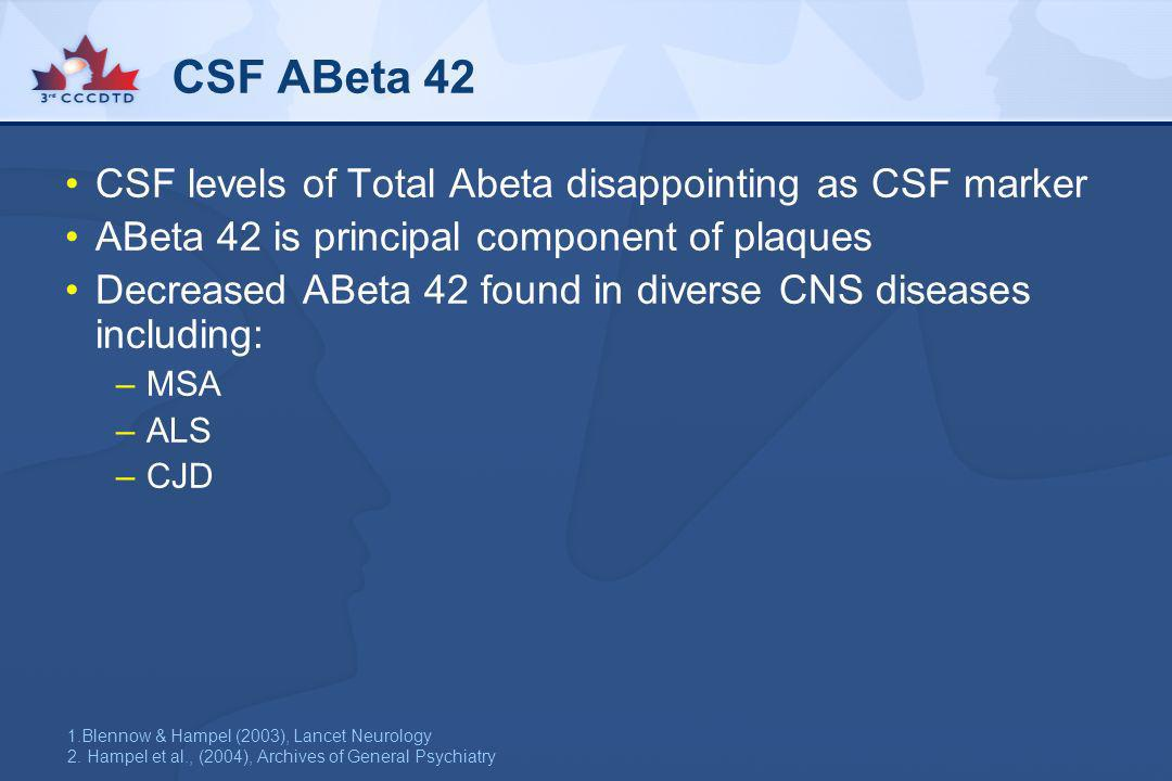 CSF ABeta 42 CSF levels of Total Abeta disappointing as CSF marker