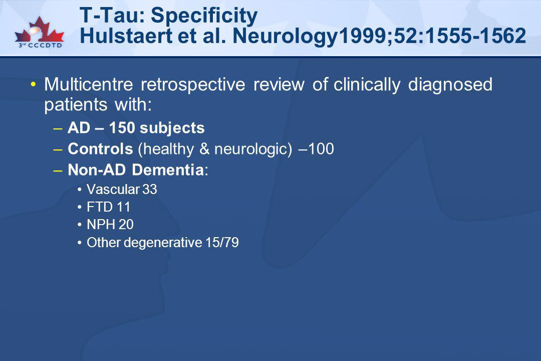 T-Tau: Specificity Hulstaert et al. Neurology1999;52: