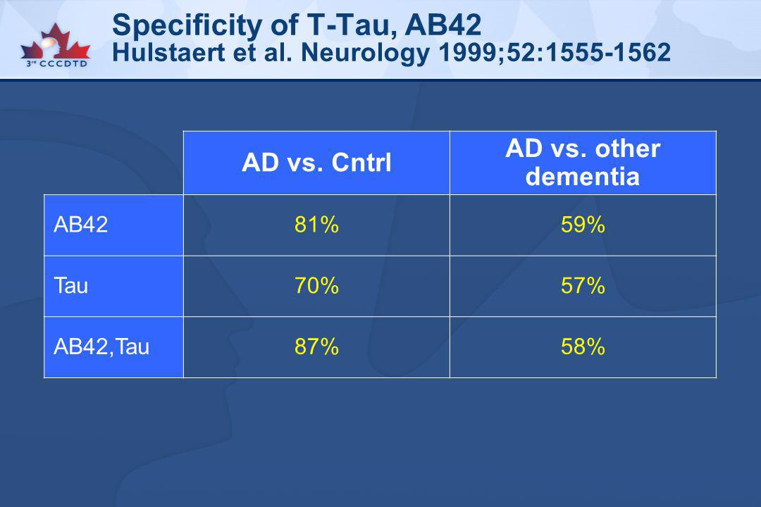 Specificity of T-Tau, AB42 Hulstaert et al. Neurology 1999;52: