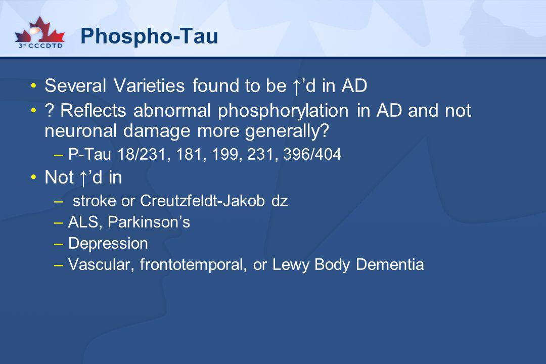 Phospho-Tau Several Varieties found to be ↑'d in AD