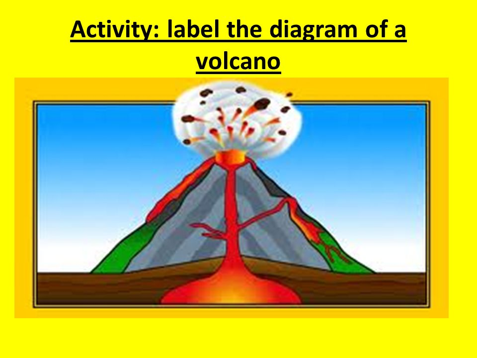 Diagram of a volcano with labels complete wiring diagrams chapters 4 5 volcanoes what you will learn ppt video online rh slideplayer com diagram of how a volcano erupts labels with a diagram of mt etna volcano ccuart Choice Image
