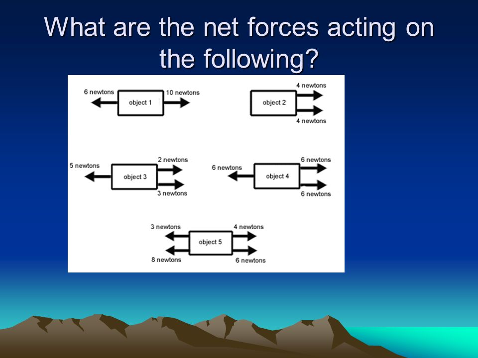 What are the net forces acting on the following