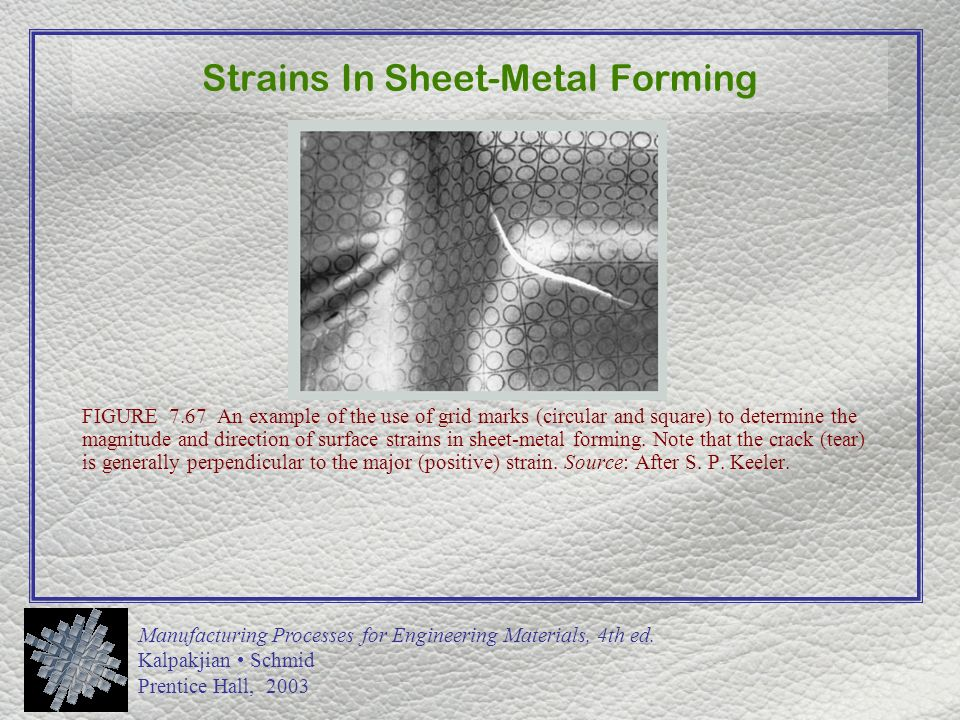 CHAPTER 7 Sheet-Metal Forming Processes - ppt video online
