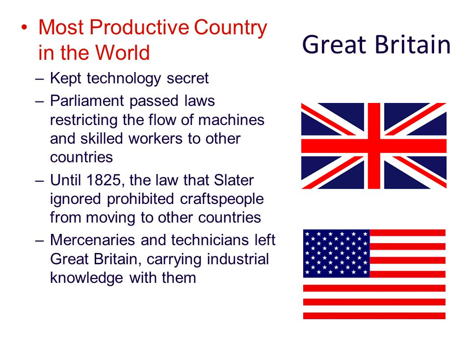 Great Britain Most Productive Country in the World