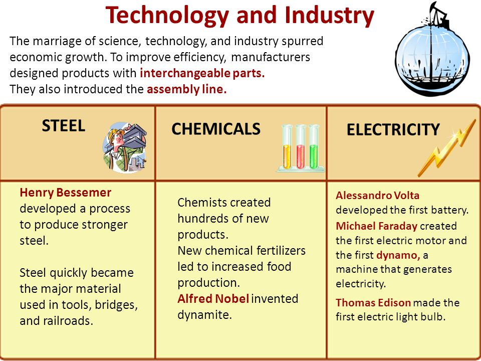 Technology and Industry