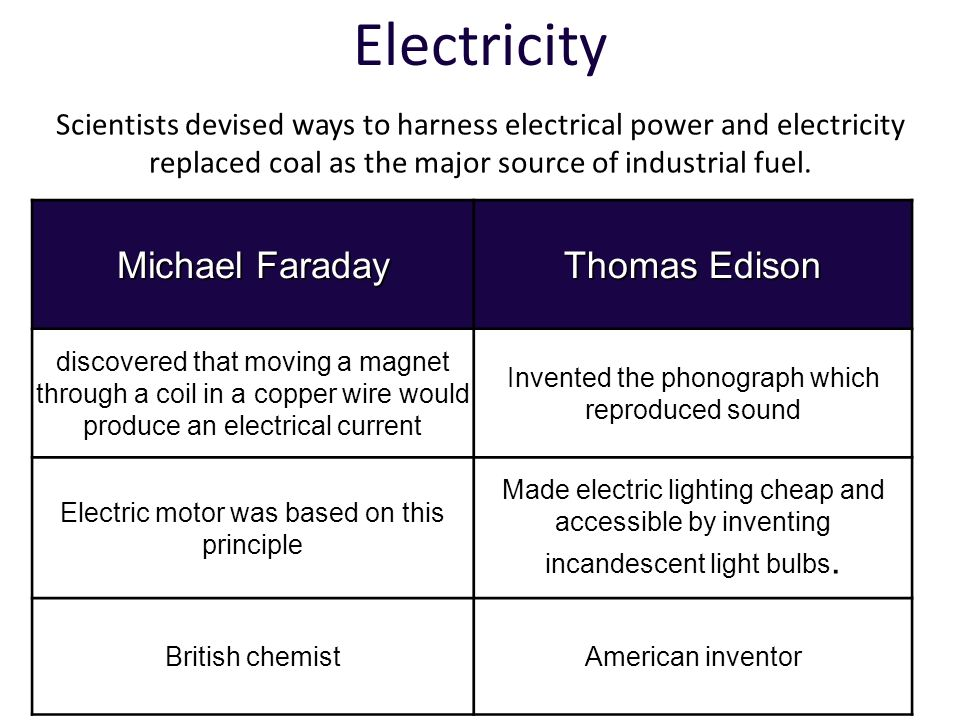 Electricity Scientists devised ways to harness electrical power and electricity replaced coal as the major source of industrial fuel.