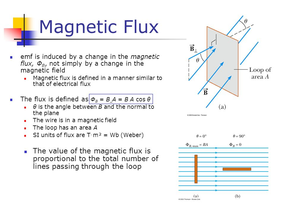 Magnetic Flux emf is induced by a change in the magnetic flux, ΦB, not simply by a change in the magnetic field.