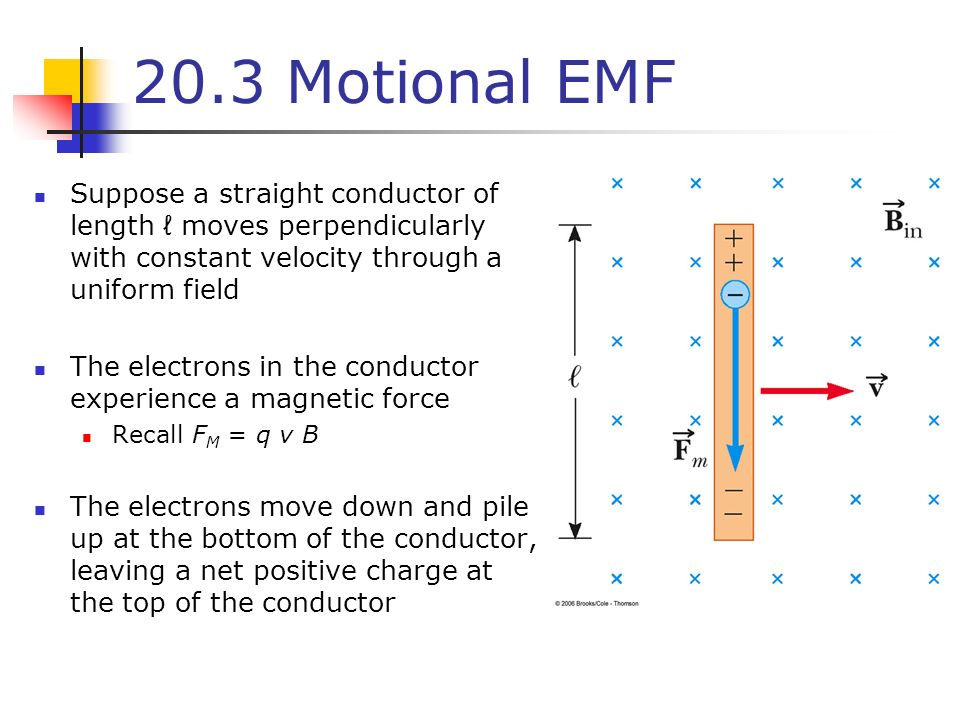 20.3 Motional EMF Suppose a straight conductor of length ℓ moves perpendicularly with constant velocity through a uniform field.
