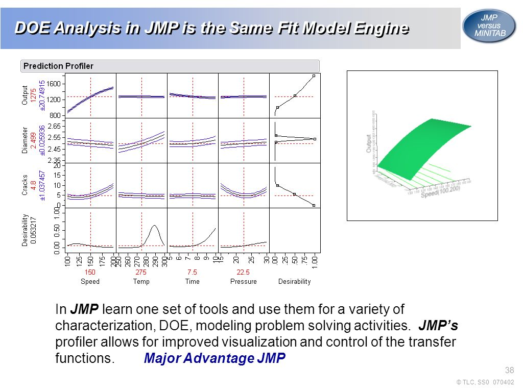 JMP 7 and Minitab 15 Thomas A. Little Ph.D. 07/07/ ppt video online download