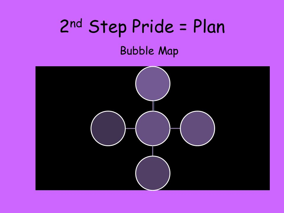 2nd Step Pride = Plan Bubble Map