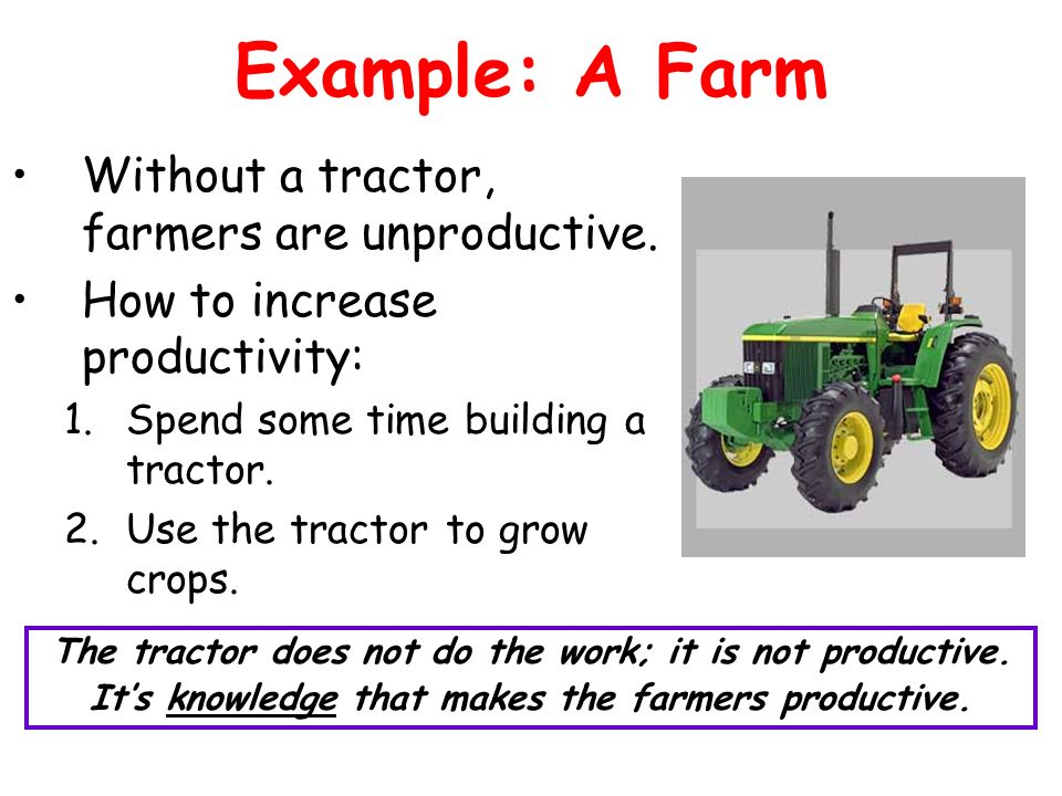 Example: A Farm Without a tractor, farmers are unproductive.