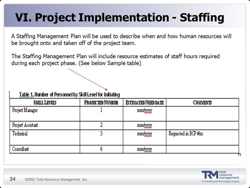 Process Standardization Project