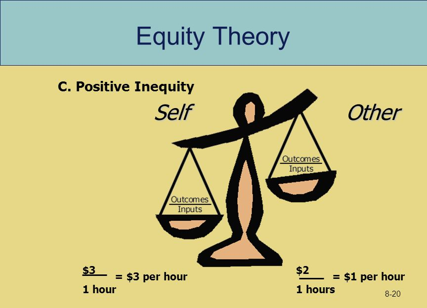 equity theory examples