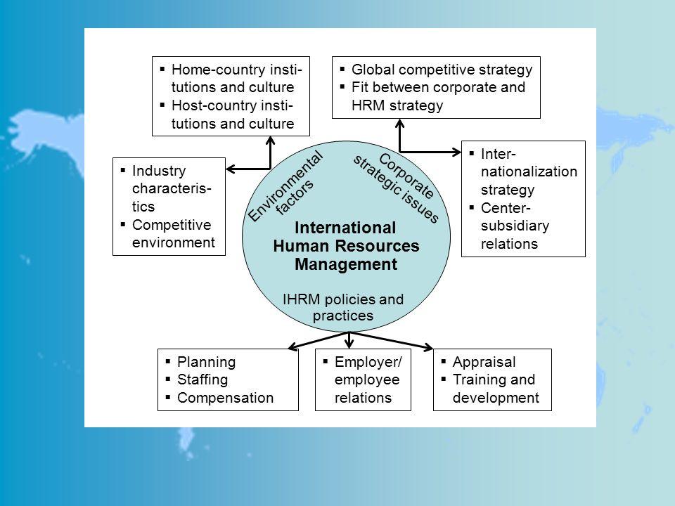 human resource management environmental factors