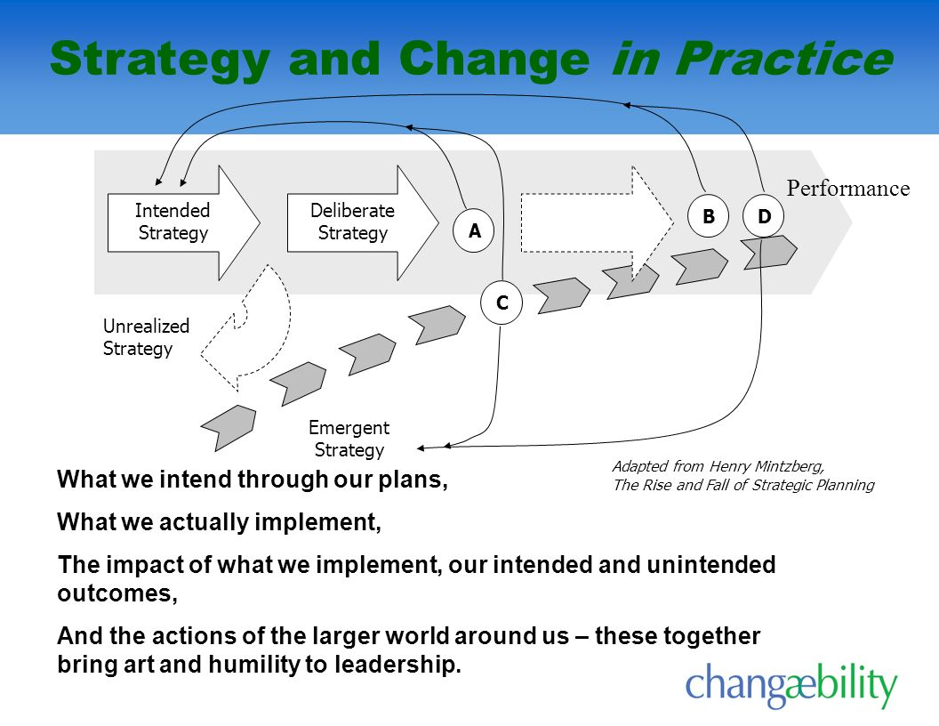 Strategy and Change in Practice