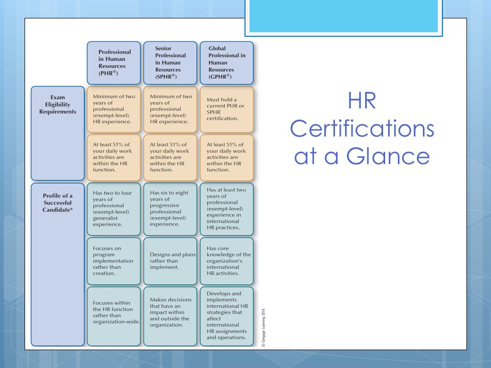 Human Resource Management in Organizations - ppt download